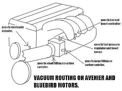 2003 ford f250 vacuum diagram sr20det vacuum diagram